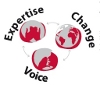 expertise, change, voice